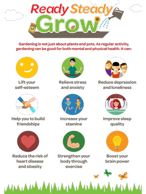 A poster showing the health benefits of gardening.